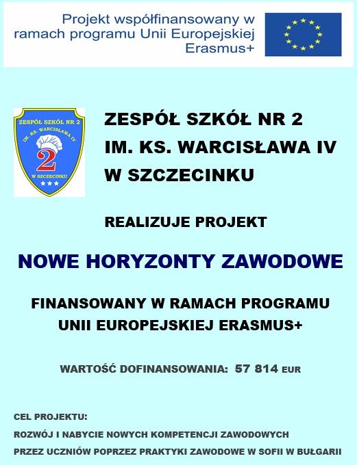 plakat Nowe Horyzonty Zawodowe